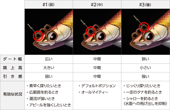 line_eye_feature